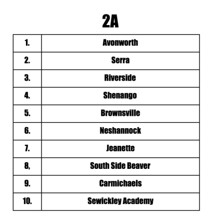 2A Preseason Teams